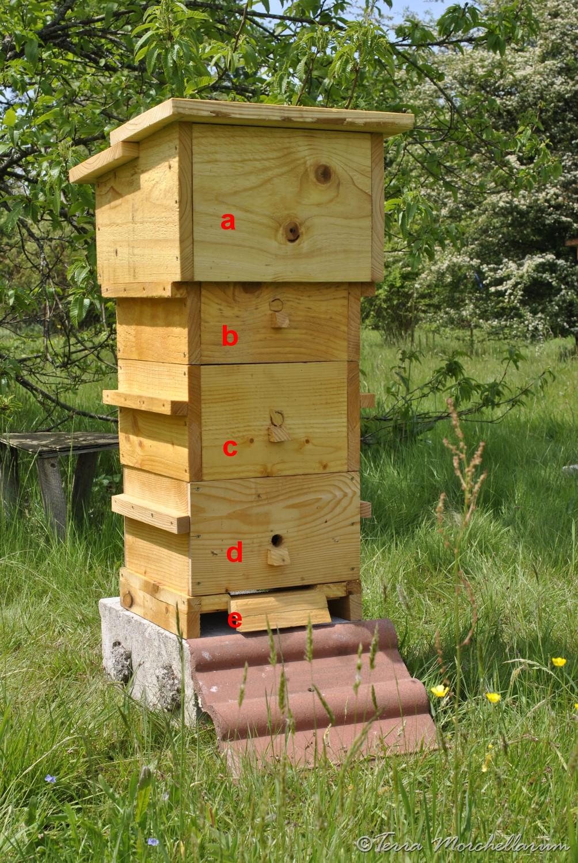 Produire son propre miel - La ruche a miel ...